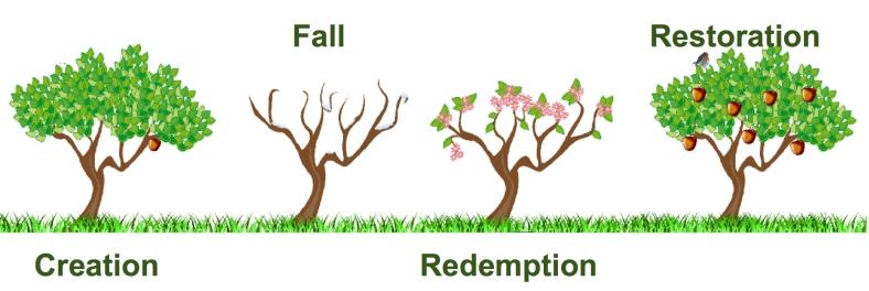 4-Part Redemption